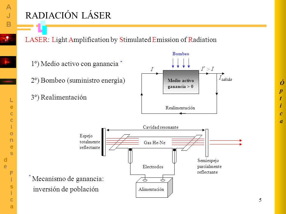 Óptica RADIACIÓN LÁSER. LASER: Light Amplification by Stimulated Emission of Radiation. Bombeo. 1º) Medio activo con ganancia *