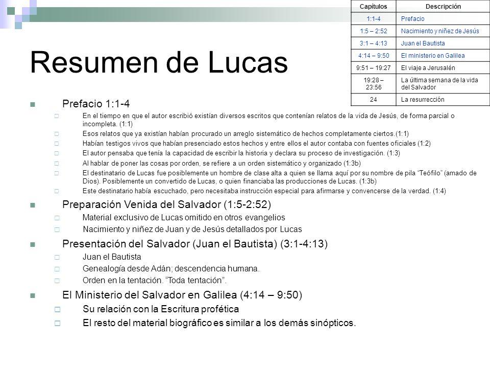 Resumen de Lucas Prefacio 1:1-4