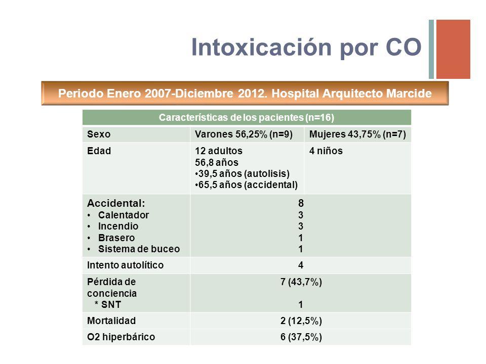 Intoxicación por CO Periodo Enero 2007-Diciembre 2012. Hospital Arquitecto Marcide. Características de los pacientes (n=16)