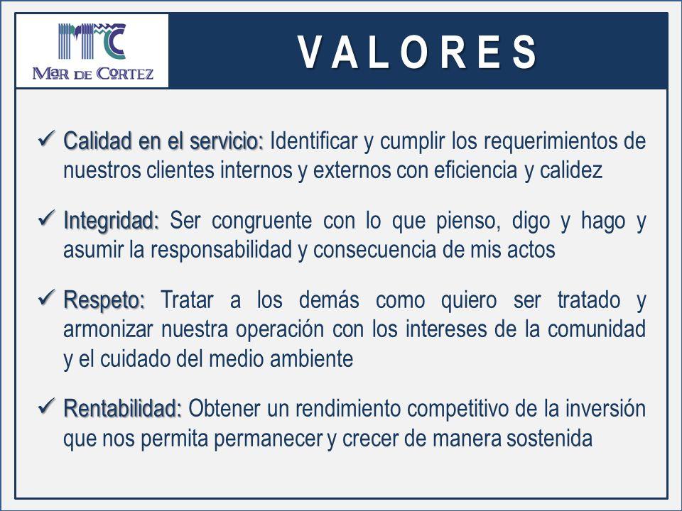 V A L O R E S Calidad en el servicio: Identificar y cumplir los requerimientos de nuestros clientes internos y externos con eficiencia y calidez.