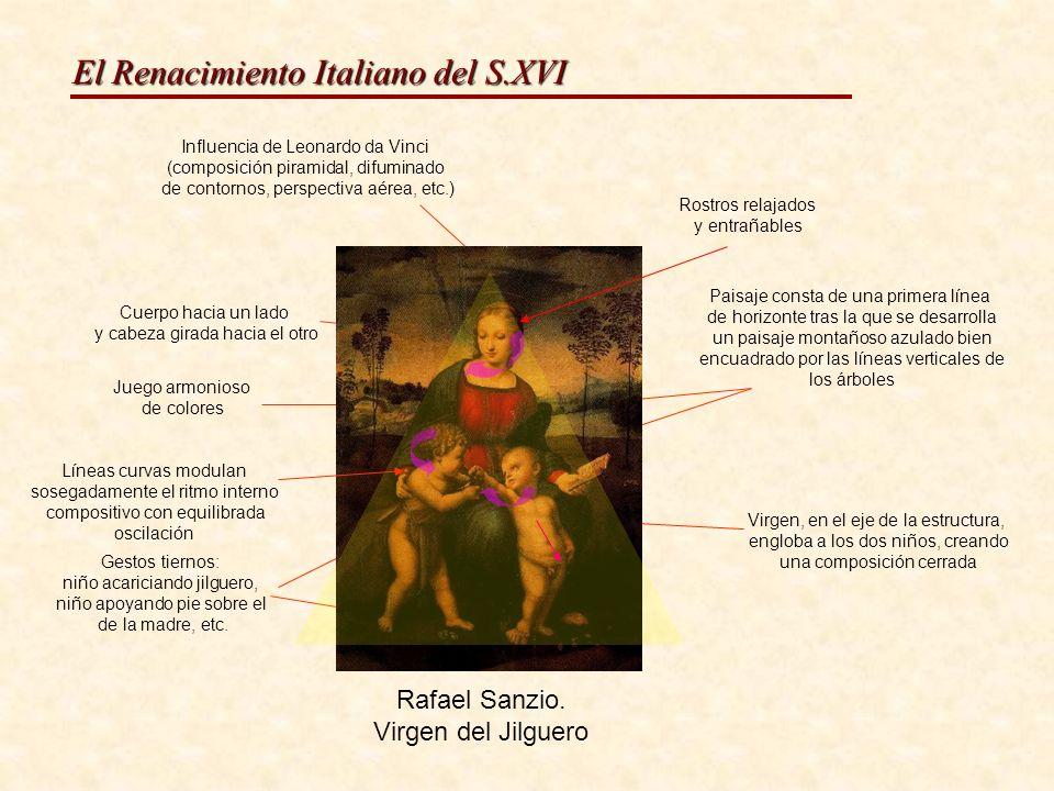 Rafael Sanzio. Virgen del Jilguero Influencia de Leonardo da Vinci