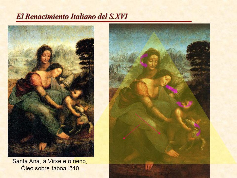 Santa Ana, a Virxe e o neno,
