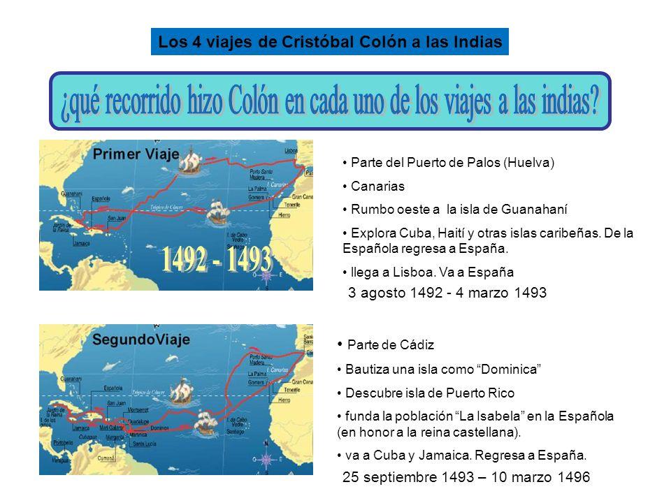 Los 4 viajes de Cristóbal Colón a las Indias