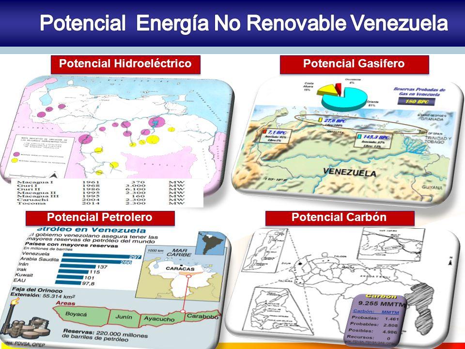 Potencial Hidroeléctrico