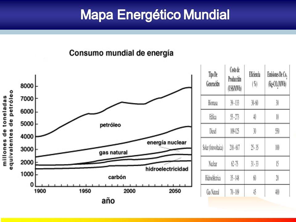 Mapa Energético Mundial