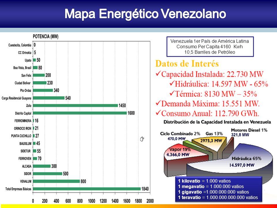 Mapa Energético Venezolano
