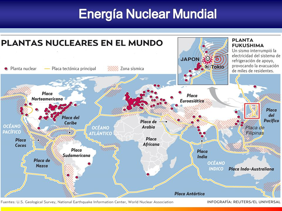 Energía Nuclear Mundial