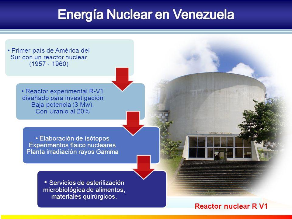 Energía Nuclear en Venezuela