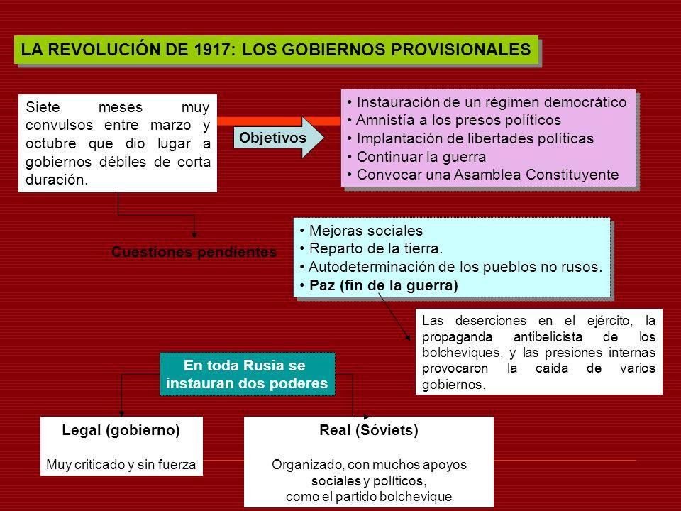 LA REVOLUCIÓN DE 1917: LOS GOBIERNOS PROVISIONALES