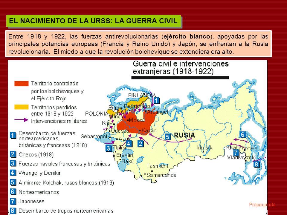 EL NACIMIENTO DE LA URSS: LA GUERRA CIVIL