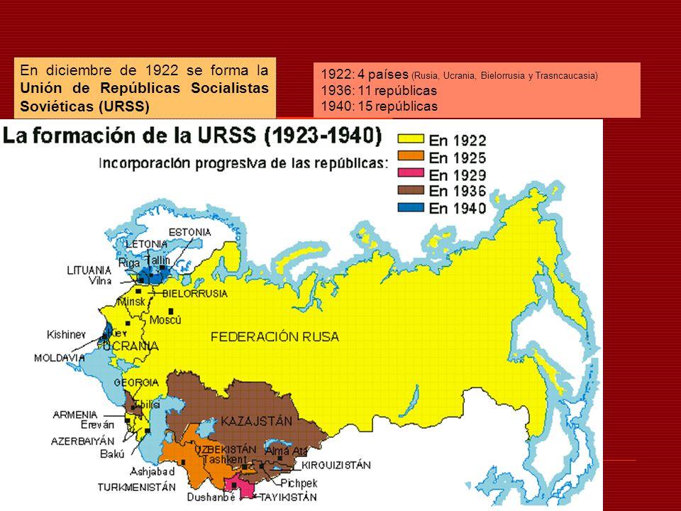 En diciembre de 1922 se forma la Unión de Repúblicas Socialistas Soviéticas (URSS)