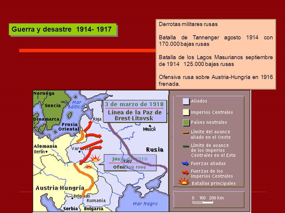 Guerra y desastre 1914- 1917 Derrotas militares rusas