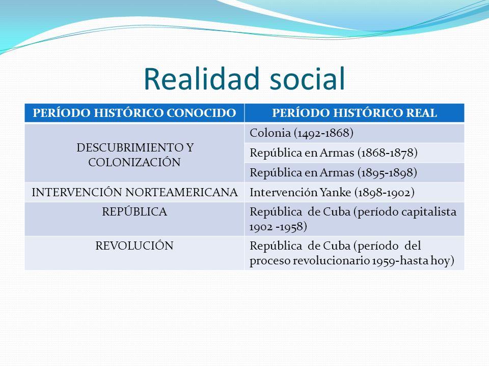 PERÍODO HISTÓRICO CONOCIDO PERÍODO HISTÓRICO REAL