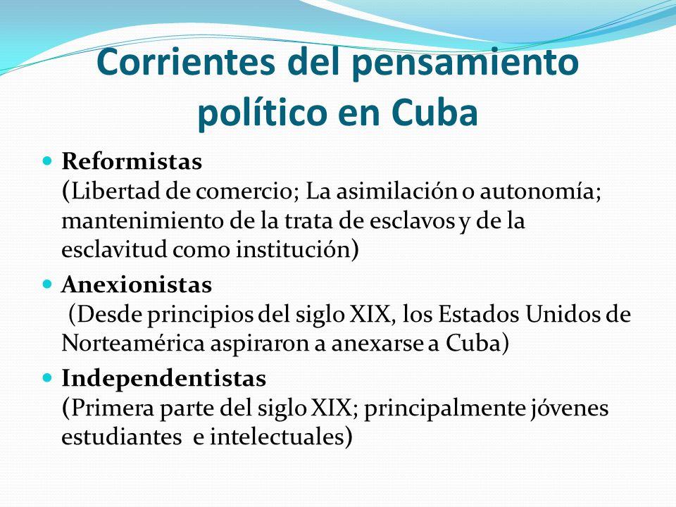 Corrientes del pensamiento político en Cuba