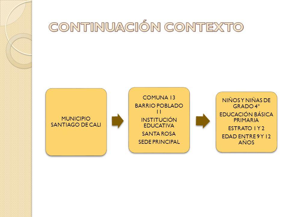 CONTINUACIÓN CONTEXTO