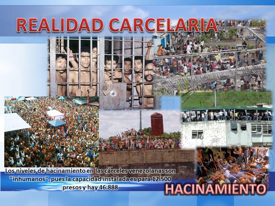REALIDAD CARCELARIA HACINAMIENTO