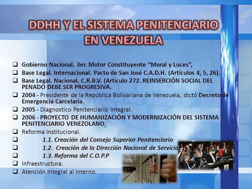 DDHH Y EL SISTEMA PENITENCIARIO