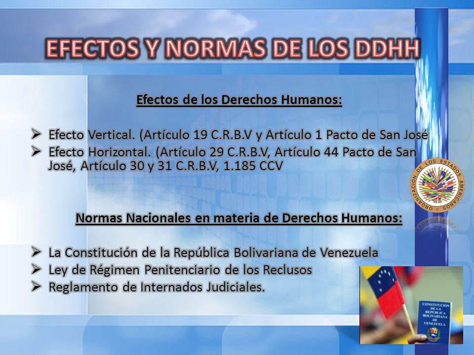 EFECTOS Y NORMAS DE LOS DDHH Efectos de los Derechos Humanos: