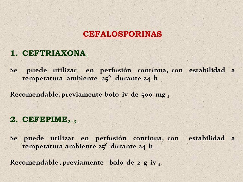 CEFALOSPORINAS CEFTRIAXONA₁ CEFEPIME₂₋₃