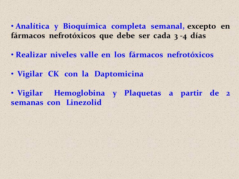 Analítica y Bioquímica completa semanal, excepto en fármacos nefrotóxicos que debe ser cada 3 -4 días