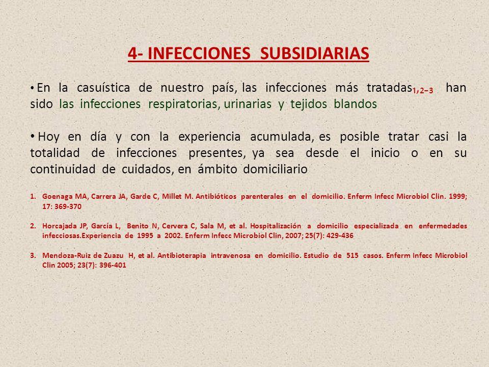 4- INFECCIONES SUBSIDIARIAS