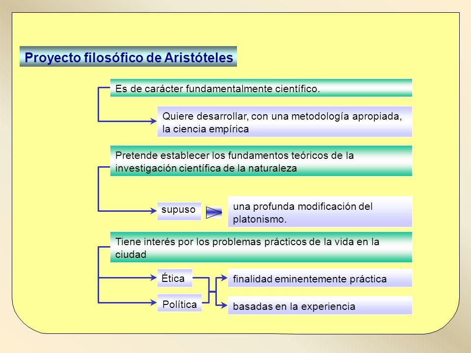 Proyecto filosófico de Aristóteles