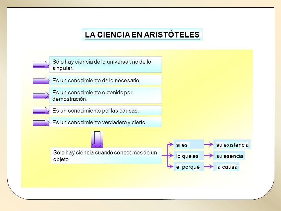 LA CIENCIA EN ARISTÓTELES