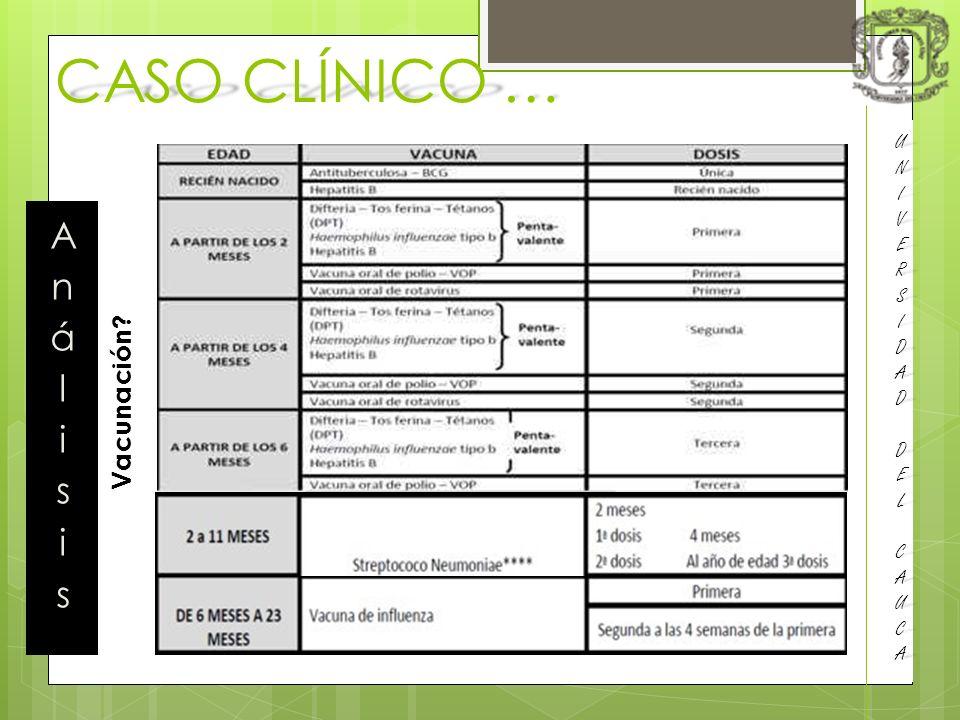 CASO CLÍNICO … Análisis Vacunación UNI VERS IDAD DEL CAUCA