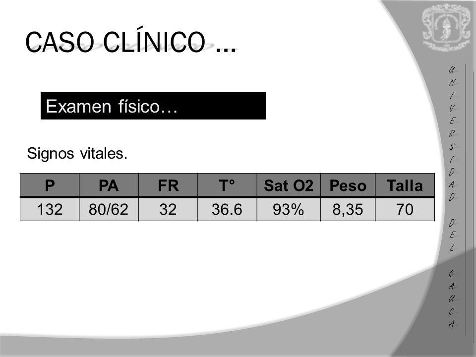 CASO CLÍNICO … Examen físico… Signos vitales. P PA FR T° Sat O2 Peso