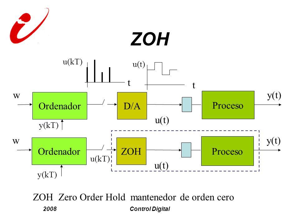 ZOH t t w y(t) Ordenador D/A Proceso u(t) w y(t) Ordenador ZOH Proceso