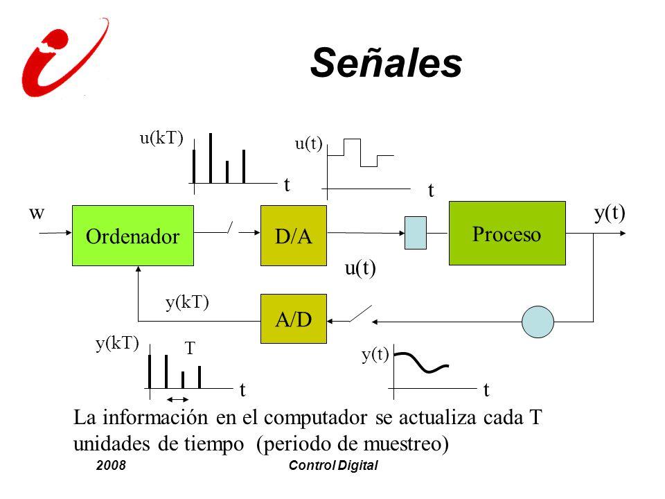 Señales t t w y(t) Proceso Ordenador D/A u(t) A/D t t