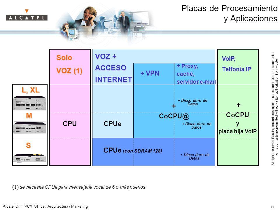 Placas de Procesamiento y Aplicaciones
