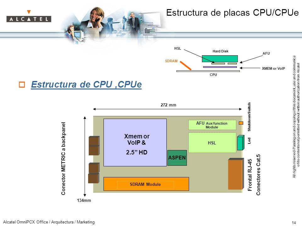 Estructura de placas CPU/CPUe