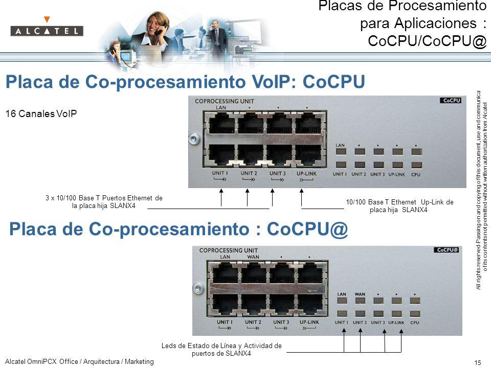 Placas de Procesamiento para Aplicaciones : CoCPU/CoCPU@