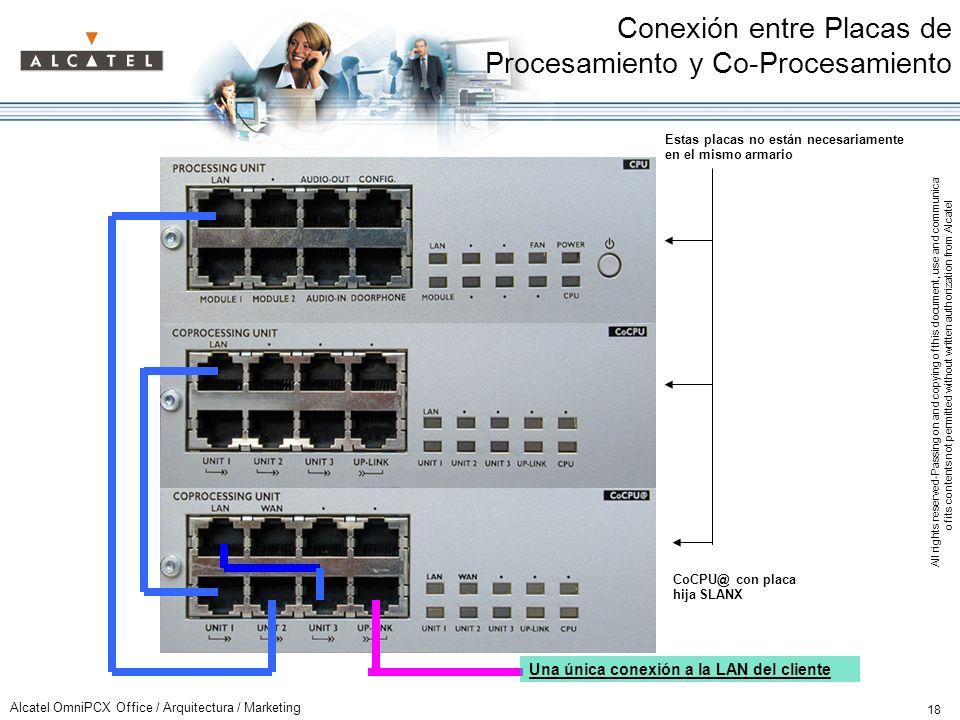 Conexión entre Placas de Procesamiento y Co-Procesamiento