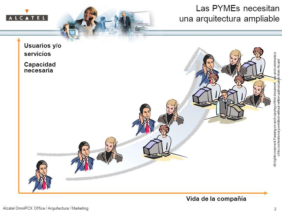 Las PYMEs necesitan una arquitectura ampliable
