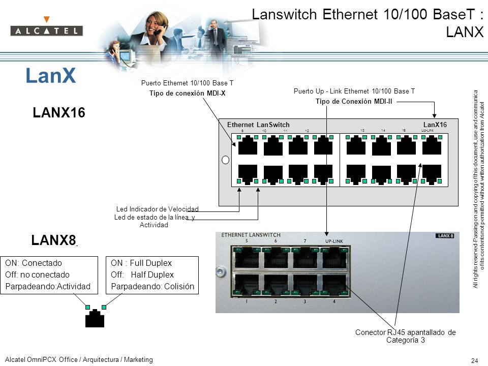 Lanswitch Ethernet 10/100 BaseT : LANX