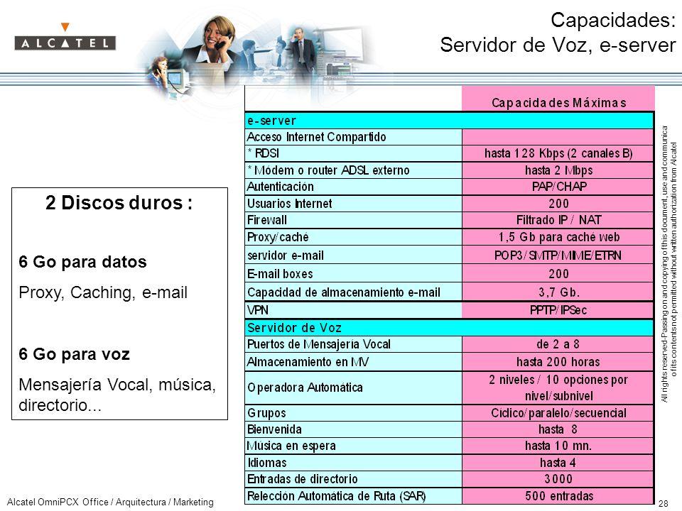 Capacidades: Servidor de Voz, e-server