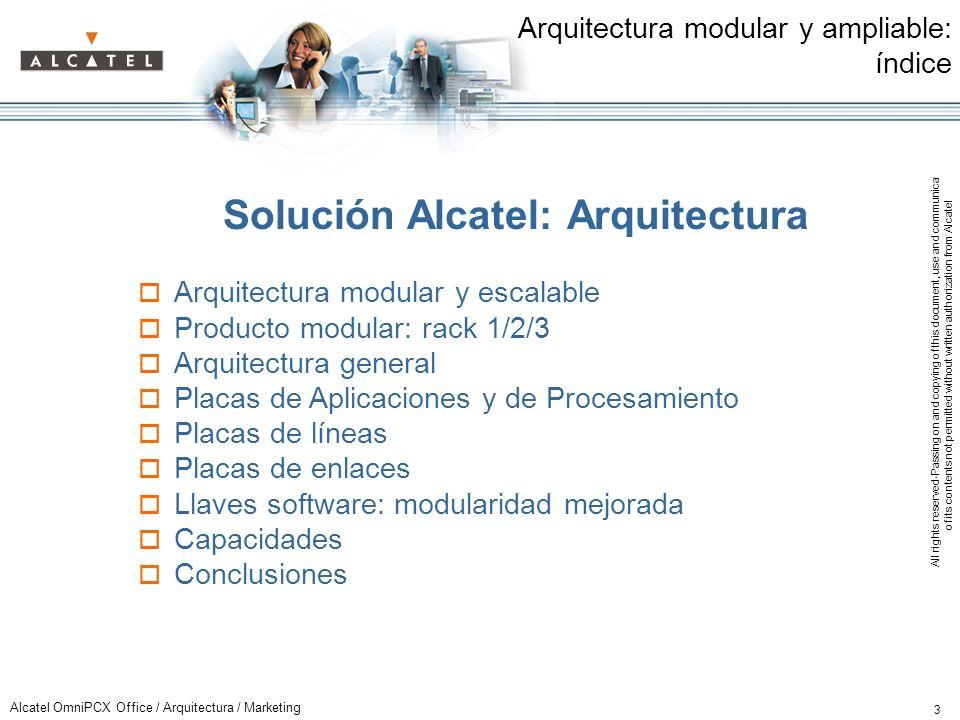 Arquitectura modular y ampliable: índice