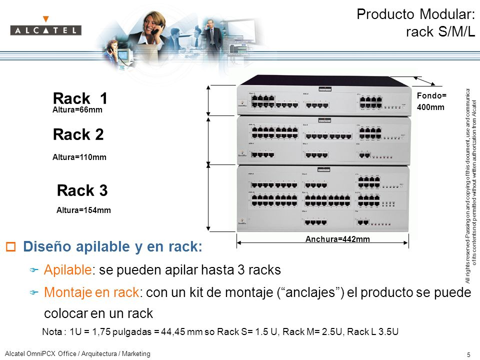 Producto Modular: rack S/M/L