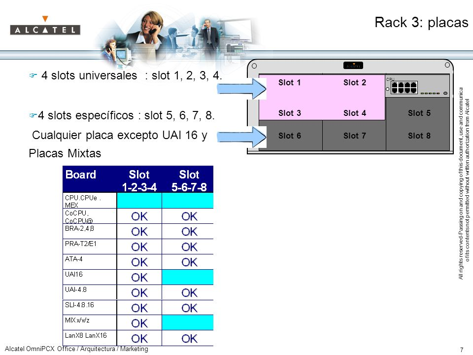 Rack 3: placas 4 slots universales : slot 1, 2, 3, 4.