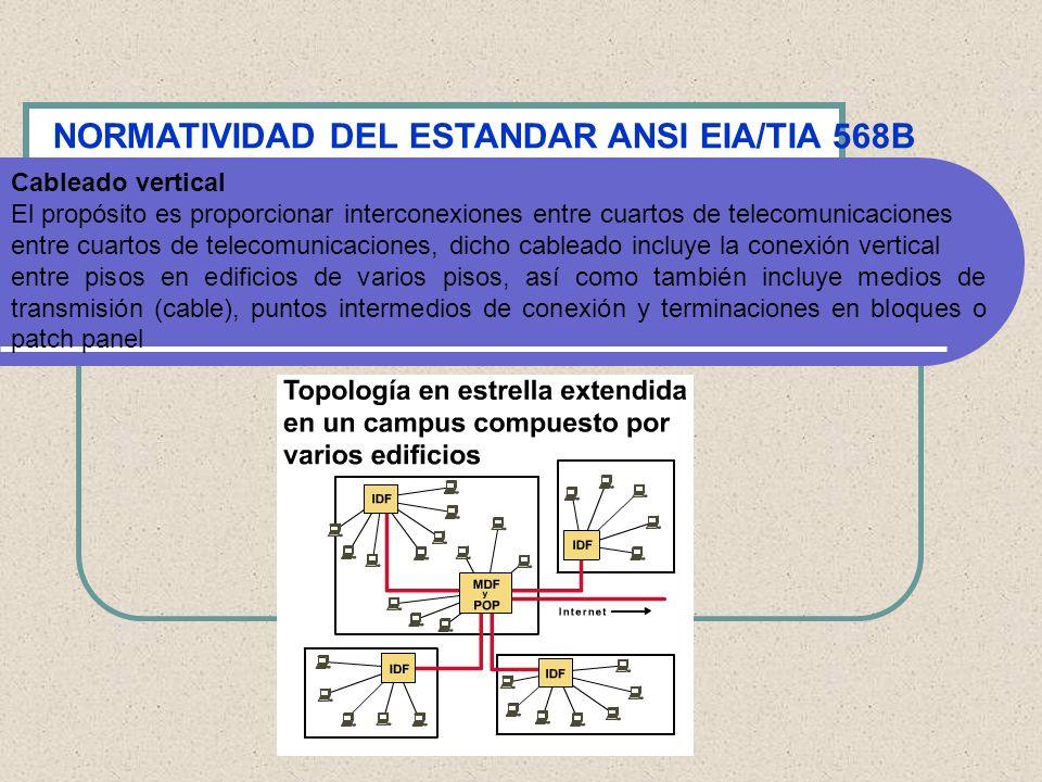 NORMATIVIDAD DEL ESTANDAR ANSI EIA/TIA 568B