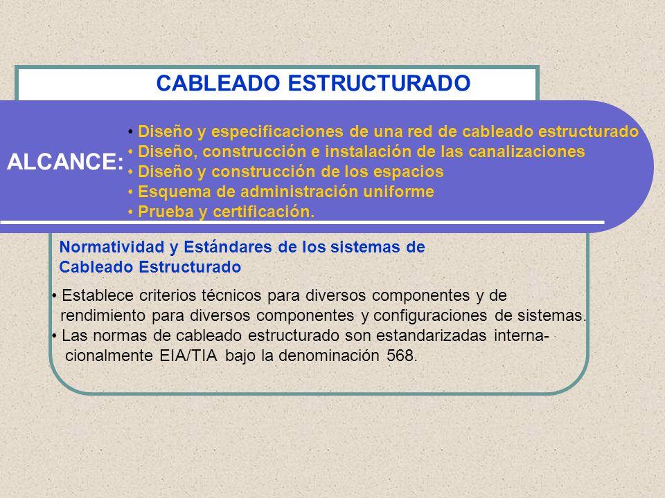 ALCANCE: CABLEADO ESTRUCTURADO
