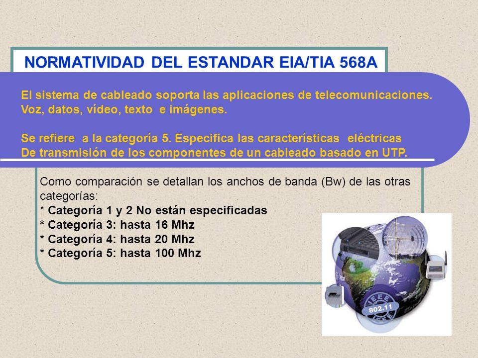 NORMATIVIDAD DEL ESTANDAR EIA/TIA 568A