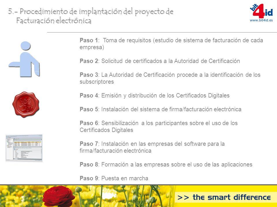 5.- Procedimiento de implantación del proyecto de