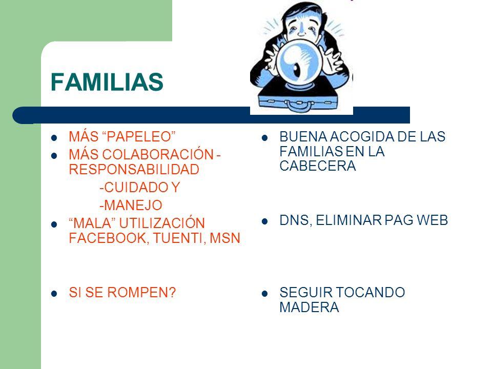 FAMILIAS MÁS PAPELEO MÁS COLABORACIÓN - RESPONSABILIDAD -CUIDADO Y