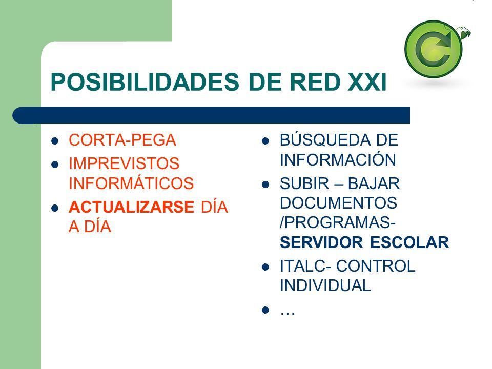 POSIBILIDADES DE RED XXI