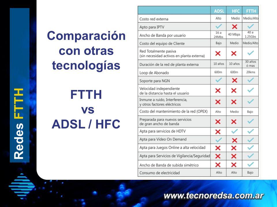 Comparación con otras tecnologías FTTH vs ADSL / HFC