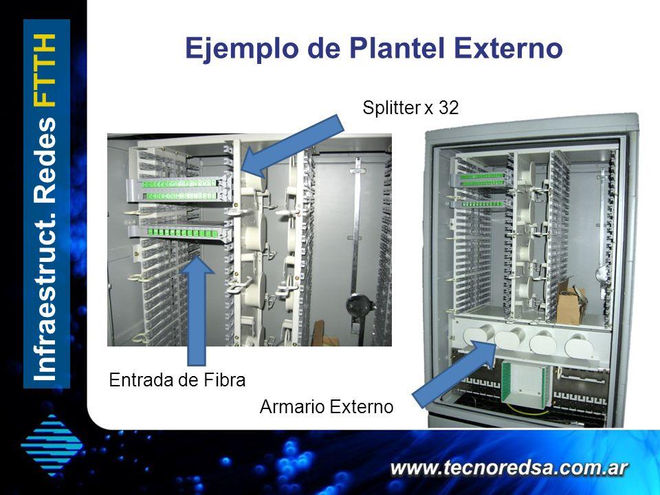 Ejemplo de Plantel Externo