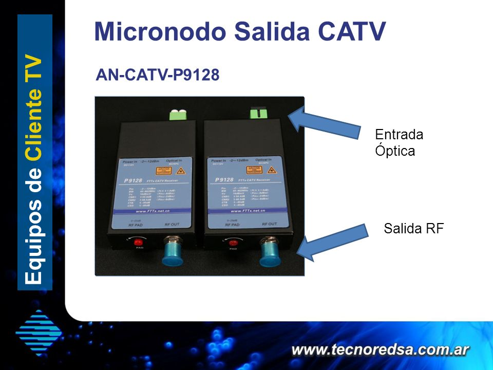 Micronodo Salida CATV Equipos de Cliente TV AN-CATV-P9128